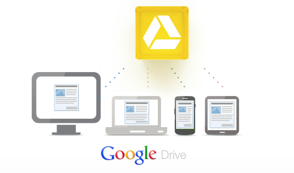 Google Drive for WordPress插件汉化