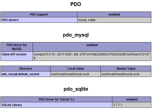 PDO MySQL